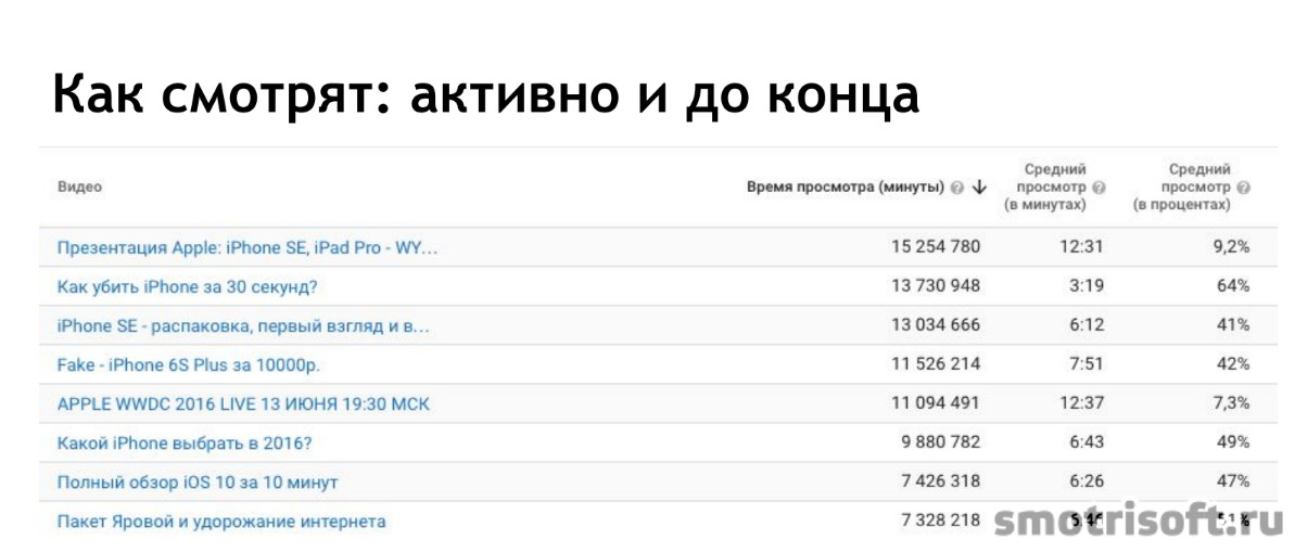 купить подписчиков ютуб украина