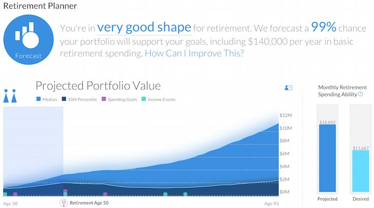 Personal Capital Retirement Planner Tool