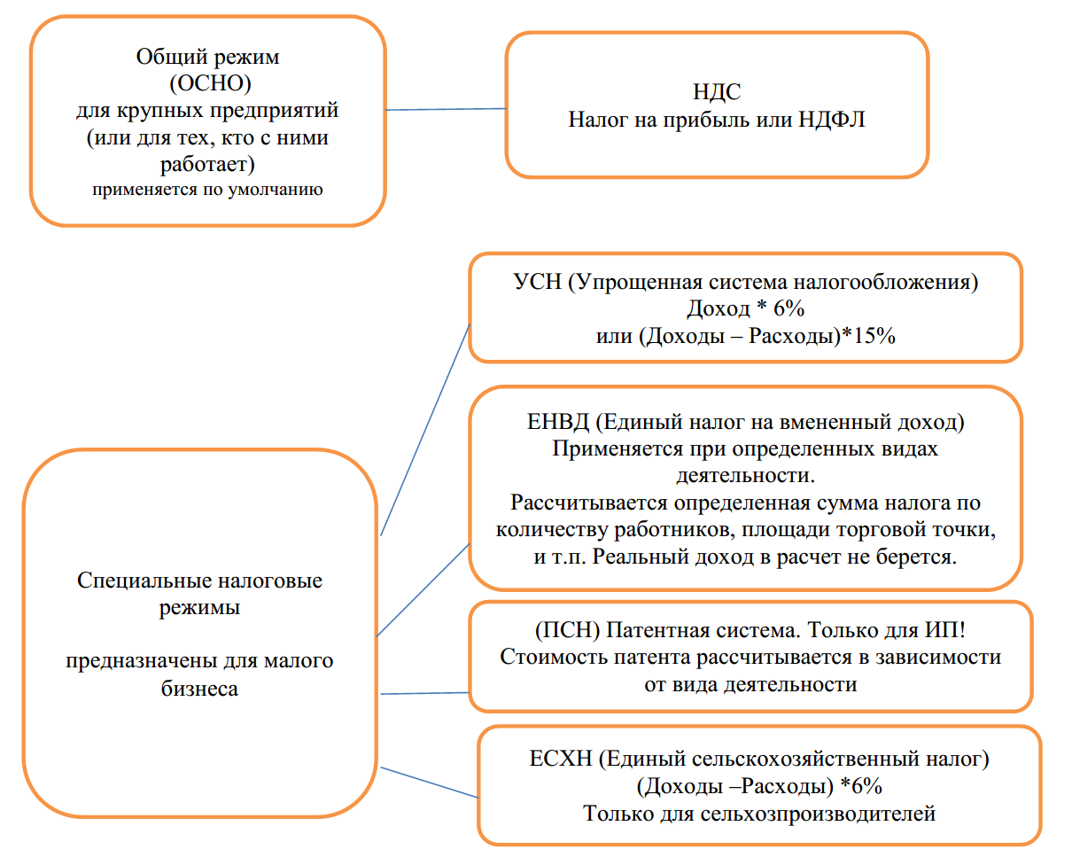 патент бухгалтерские услуги