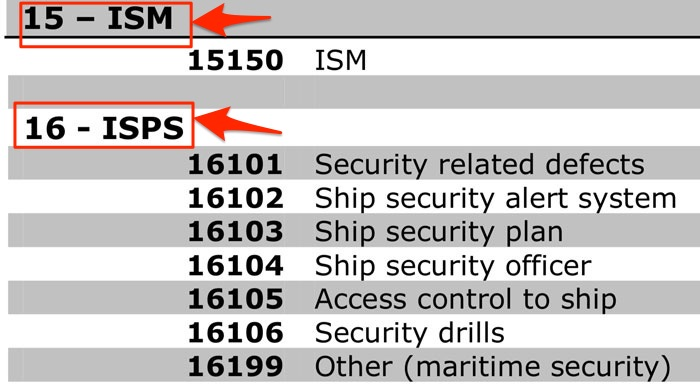 ISM-ISPS-deficiencies-codes-PSC