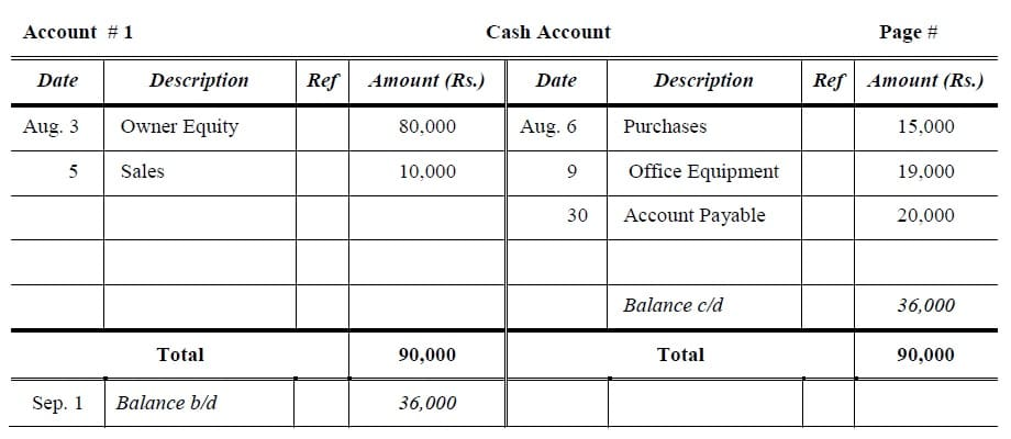 cash general ledger