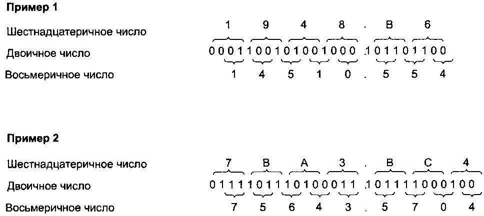 Э Таненбаум Архитектура Компьютера.