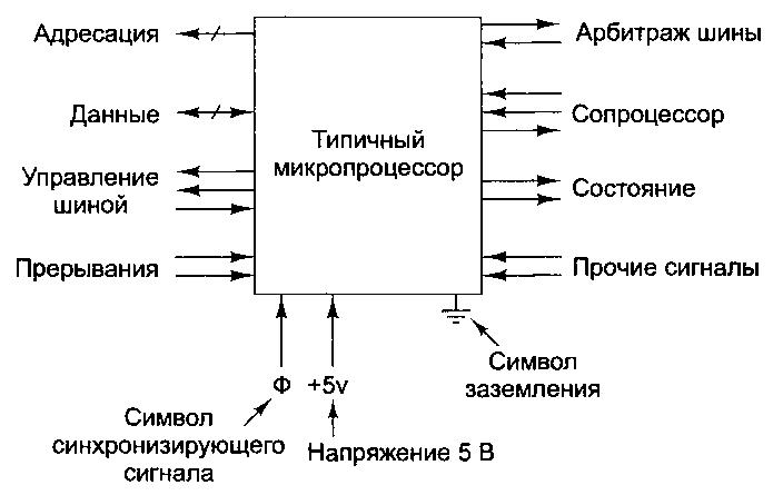 компьютера. стр.143